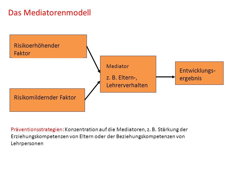 Das Mediatorenmodell Risikoerhöhender Faktor Risikomildernder Faktor Mediator z. B. Eltern-, Lehrerverhalten Entwicklungs- ergebnis Präventionsstrateg