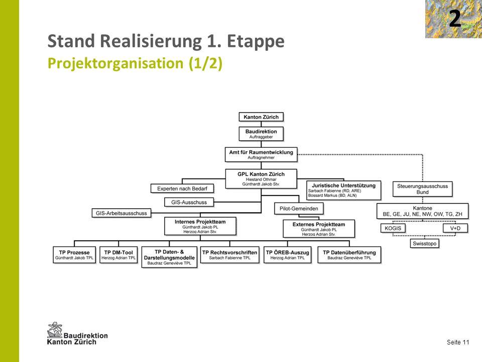 Seite 11 Stand Realisierung 1. Etappe Projektorganisation (1/2) 2