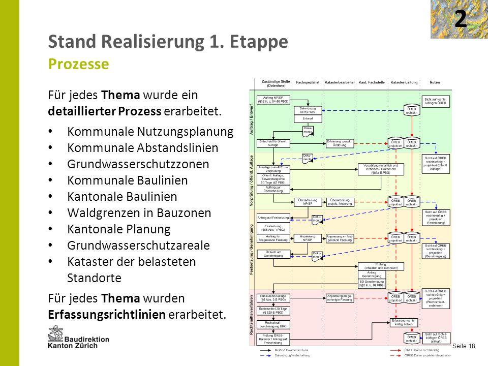 Seite 18 Stand Realisierung 1. Etappe Prozesse Für jedes Thema wurde ein detaillierter Prozess erarbeitet. Kommunale Nutzungsplanung Kommunale Abstand