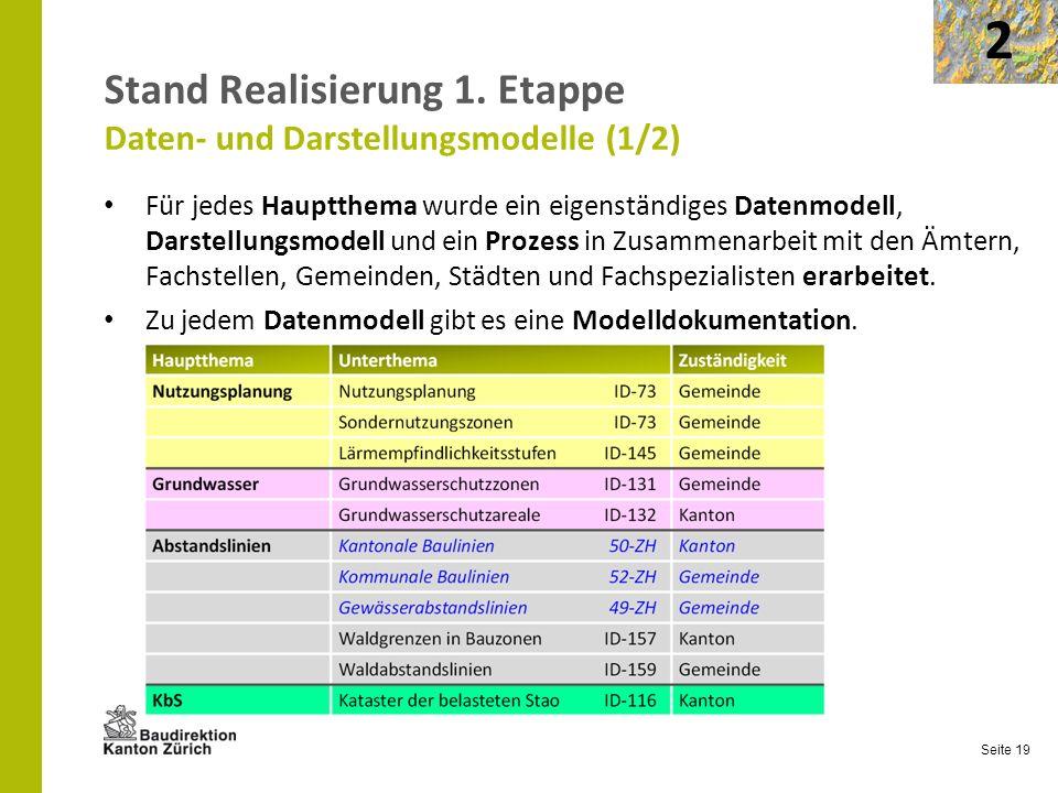 Seite 19 Stand Realisierung 1. Etappe Daten- und Darstellungsmodelle (1/2) Für jedes Hauptthema wurde ein eigenständiges Datenmodell, Darstellungsmode