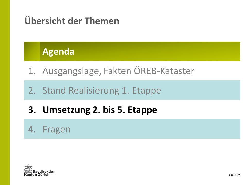 Seite 25 Übersicht der Themen Agenda 1.Ausgangslage, Fakten ÖREB-Kataster 2.Stand Realisierung 1. Etappe 3.Umsetzung 2. bis 5. Etappe 4.Fragen