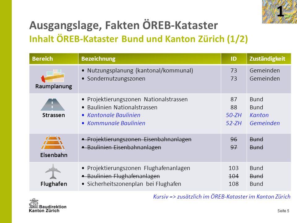 Seite 5 Ausgangslage, Fakten ÖREB-Kataster Inhalt ÖREB-Kataster Bund und Kanton Zürich (1/2) BereichBezeichnungIDZuständigkeit Raumplanung Nutzungspla
