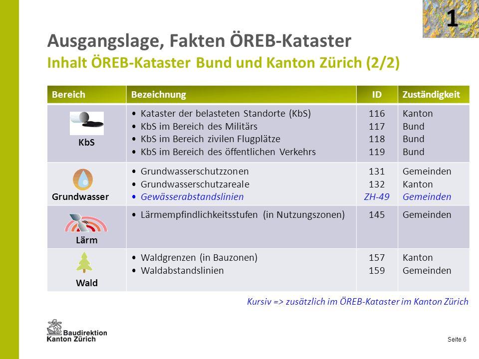 Seite 6 Ausgangslage, Fakten ÖREB-Kataster Inhalt ÖREB-Kataster Bund und Kanton Zürich (2/2) BereichBezeichnungIDZuständigkeit KbS Kataster der belast