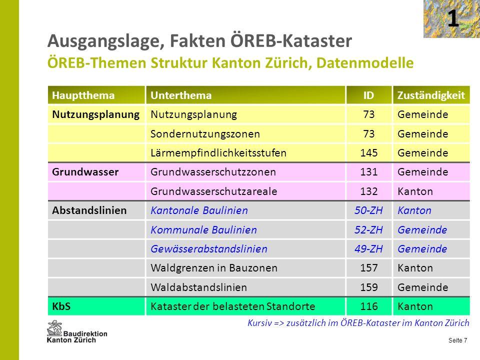 Seite 7 Ausgangslage, Fakten ÖREB-Kataster ÖREB-Themen Struktur Kanton Zürich, Datenmodelle 1 HauptthemaUnterthemaIDZuständigkeit Nutzungsplanung 73Gemeinde Sondernutzungszonen73Gemeinde Lärmempfindlichkeitsstufen145Gemeinde GrundwasserGrundwasserschutzzonen131Gemeinde Grundwasserschutzareale132Kanton AbstandslinienKantonale Baulinien50-ZHKanton Kommunale Baulinien52-ZHGemeinde Gewässerabstandslinien49-ZHGemeinde Waldgrenzen in Bauzonen157Kanton Waldabstandslinien159Gemeinde KbSKataster der belasteten Standorte116Kanton Kursiv => zusätzlich im ÖREB-Kataster im Kanton Zürich