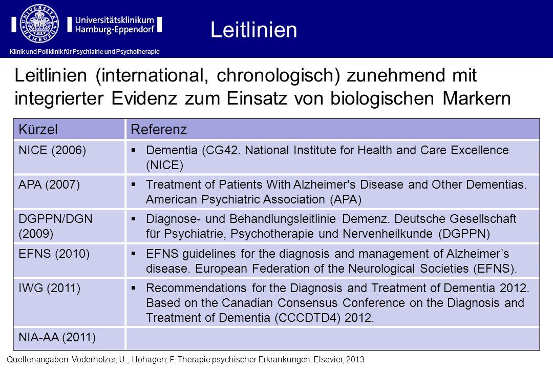 Leitlinien Quellenangaben: Voderholzer, U., Hohagen, F. Therapie psychischer Erkrankungen. Elsevier, 2013 Leitlinien (international, chronologisch) zu