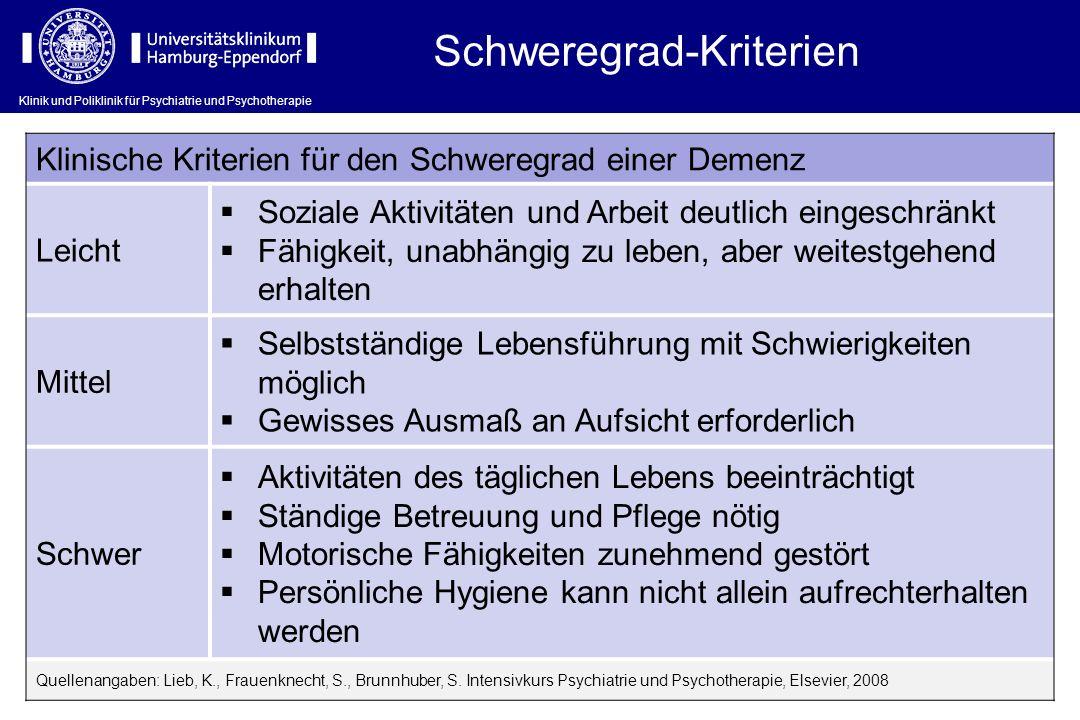 Klinik und Poliklinik für Psychiatrie und Psychotherapie Schweregrad-Kriterien Klinische Kriterien für den Schweregrad einer Demenz Leicht Soziale Akt