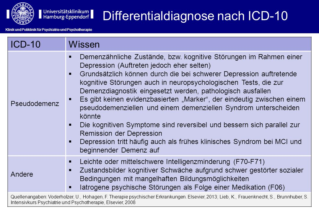 Klinik und Poliklinik für Psychiatrie und Psychotherapie Differentialdiagnose nach ICD-10 ICD-10Wissen Pseudodemenz Demenzähnliche Zustände, bzw. kogn