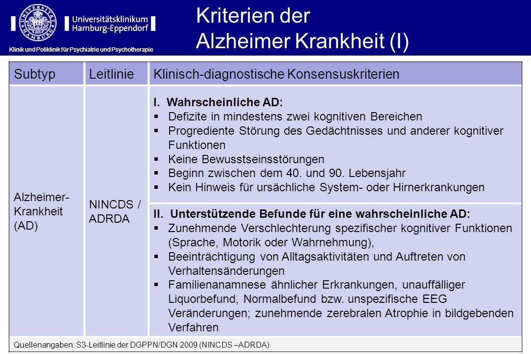 Klinik und Poliklinik für Psychiatrie und Psychotherapie Kriterien der Alzheimer Krankheit (I) Klinik und Poliklinik für Psychiatrie und Psychotherapi