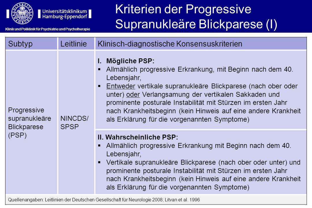Klinik und Poliklinik für Psychiatrie und Psychotherapie Kriterien der Progressive Supranukleäre Blickparese (I) SubtypLeitlinieKlinisch-diagnostische