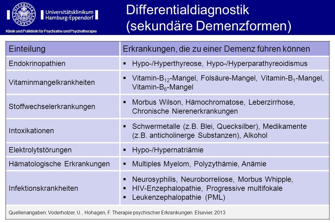 Klinik und Poliklinik für Psychiatrie und Psychotherapie Differentialdiagnostik (sekundäre Demenzformen) Klinik und Poliklinik für Psychiatrie und Psy