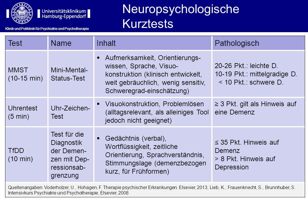 Klinik und Poliklinik für Psychiatrie und Psychotherapie Neuropsychologische Kurztests Klinik und Poliklinik für Psychiatrie und Psychotherapie TestNa