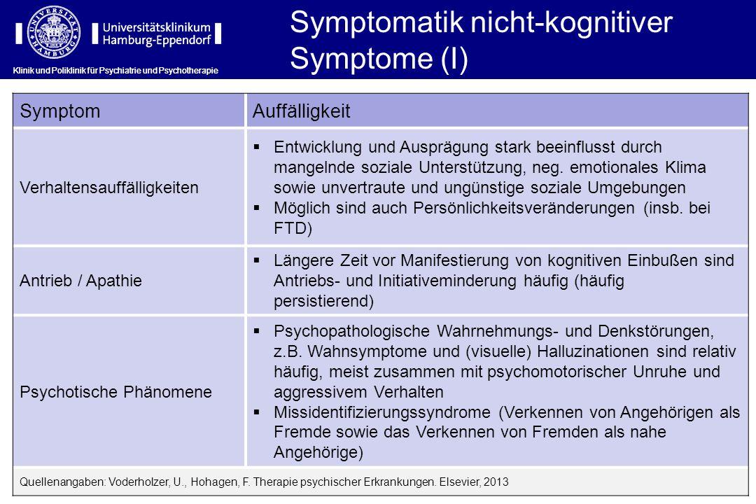 Symptomatik nicht-kognitiver Symptome (I) Klinik und Poliklinik für Psychiatrie und Psychotherapie SymptomAuffälligkeit Verhaltensauffälligkeiten Entw