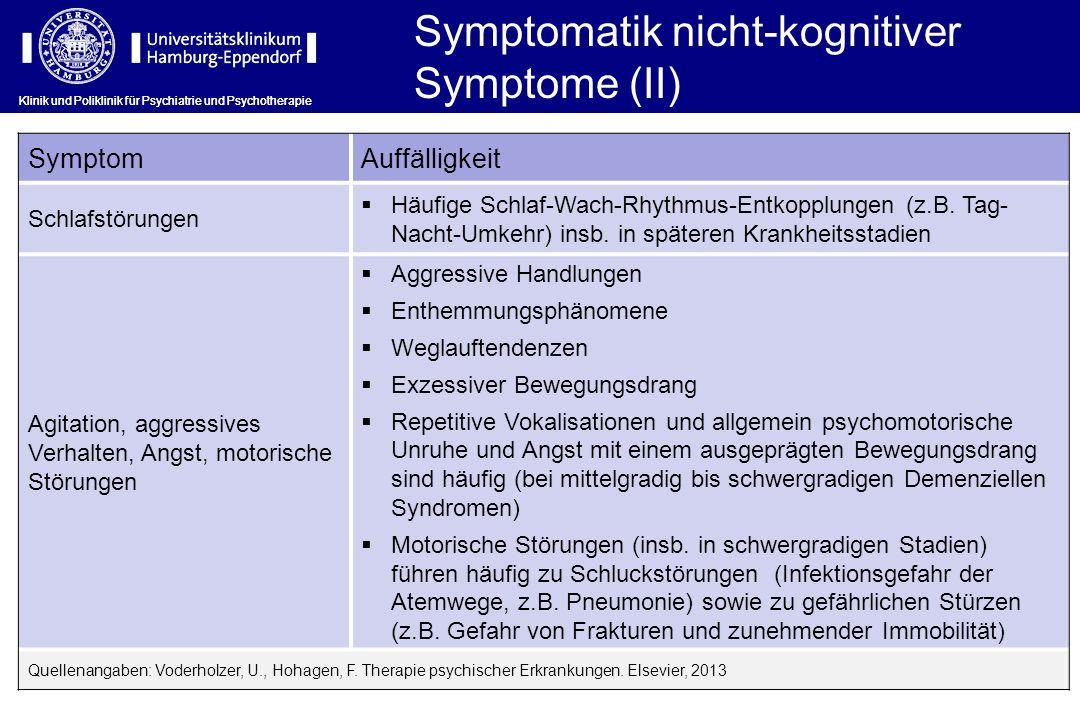 Klinik und Poliklinik für Psychiatrie und Psychotherapie Symptomatik nicht-kognitiver Symptome (II) Klinik und Poliklinik für Psychiatrie und Psychoth