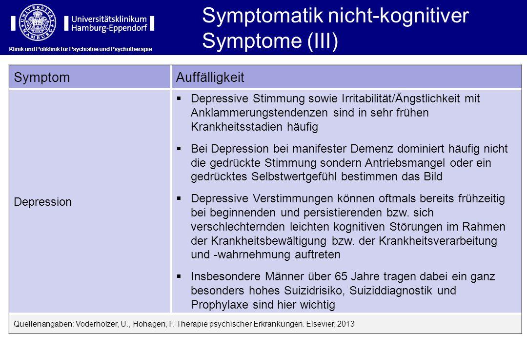 Klinik und Poliklinik für Psychiatrie und Psychotherapie Symptomatik nicht-kognitiver Symptome (III) Klinik und Poliklinik für Psychiatrie und Psychot
