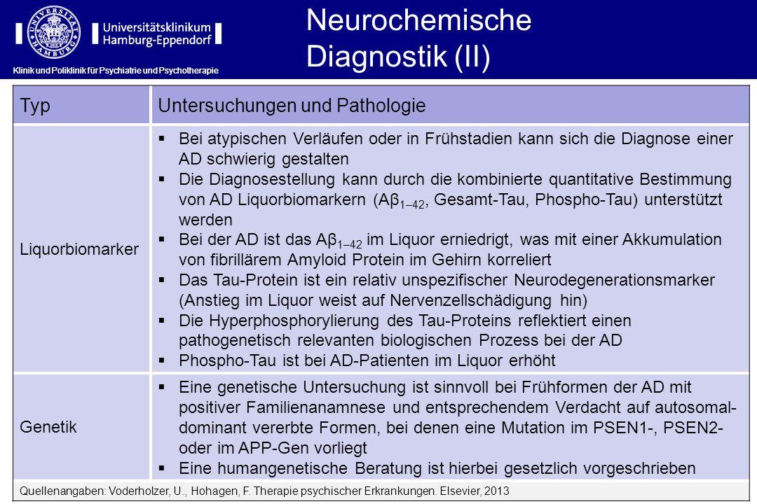 Klinik und Poliklinik für Psychiatrie und Psychotherapie Neurochemische Diagnostik (II) Klinik und Poliklinik für Psychiatrie und Psychotherapie TypUn