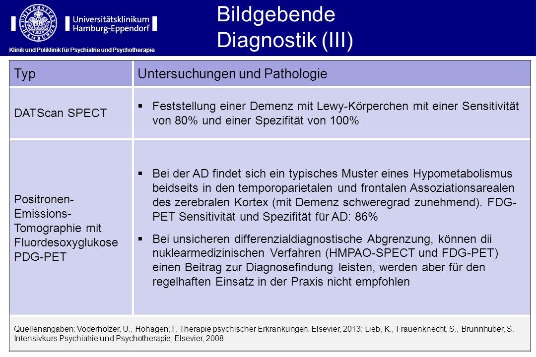 Klinik und Poliklinik für Psychiatrie und Psychotherapie Bildgebende Diagnostik (III) Klinik und Poliklinik für Psychiatrie und Psychotherapie TypUnte