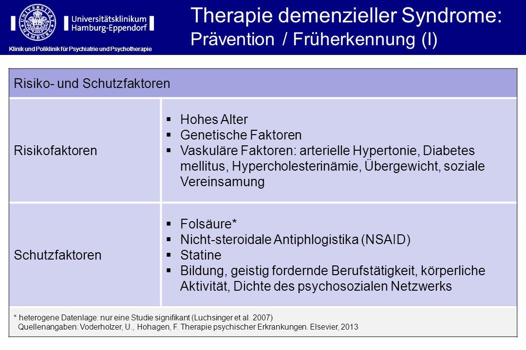 Therapie demenzieller Syndrome: Prävention / Früherkennung (I) Klinik und Poliklinik für Psychiatrie und Psychotherapie Risiko- und Schutzfaktoren Ris