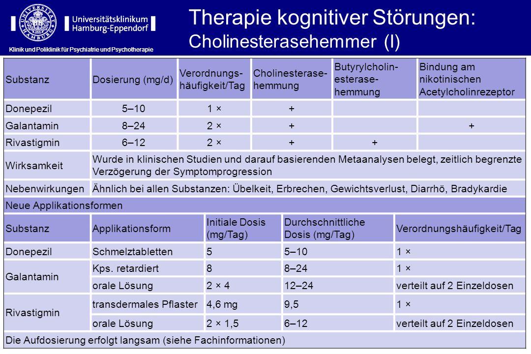Klinik und Poliklinik für Psychiatrie und Psychotherapie Therapie kognitiver Störungen: Cholinesterasehemmer (I) SubstanzDosierung (mg/d) Verordnungs-