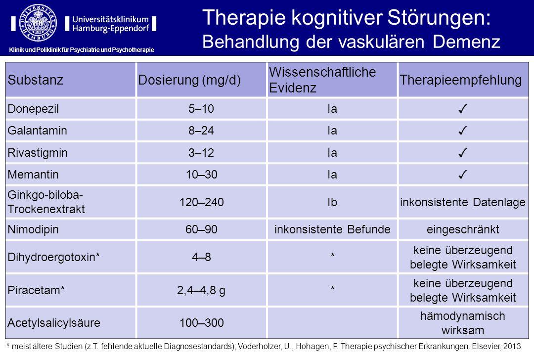 Klinik und Poliklinik für Psychiatrie und Psychotherapie Therapie kognitiver Störungen: Behandlung der vaskulären Demenz SubstanzDosierung (mg/d) Wiss