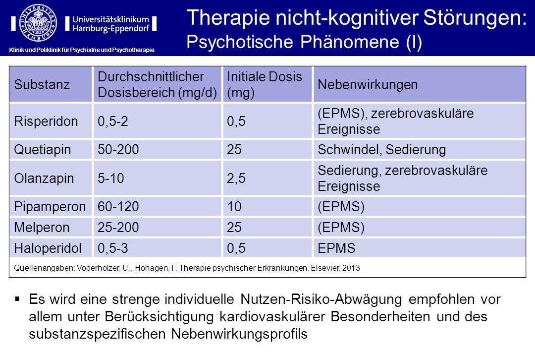 Klinik und Poliklinik für Psychiatrie und Psychotherapie Therapie nicht-kognitiver Störungen: Psychotische Phänomene (I) Klinik und Poliklinik für Psy