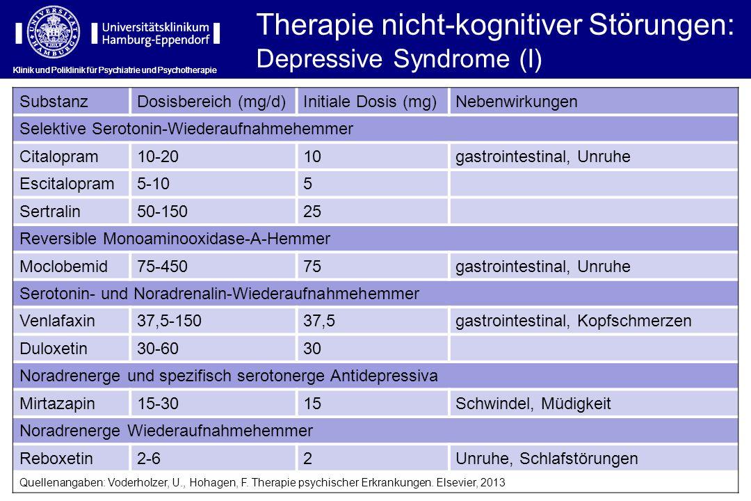 Klinik und Poliklinik für Psychiatrie und Psychotherapie Therapie nicht-kognitiver Störungen: Depressive Syndrome (I) Klinik und Poliklinik für Psychi