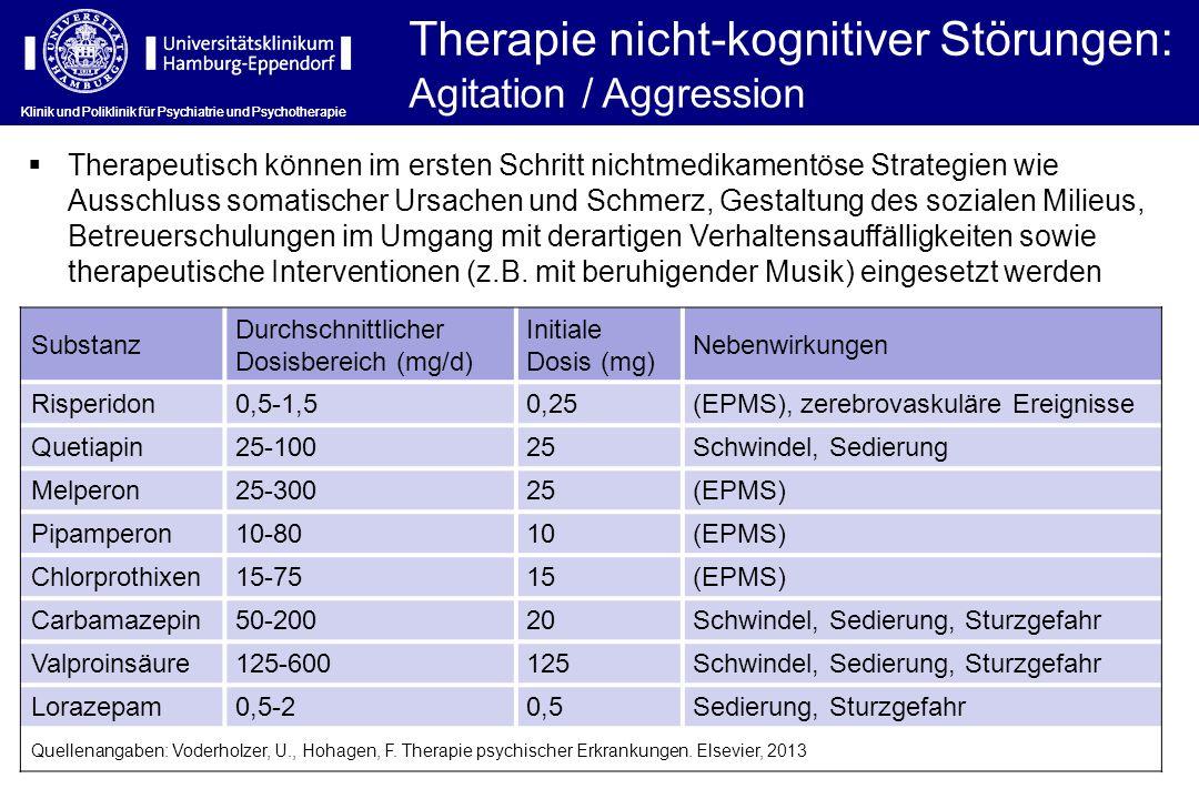 Klinik und Poliklinik für Psychiatrie und Psychotherapie Therapie nicht-kognitiver Störungen: Agitation / Aggression Klinik und Poliklinik für Psychia