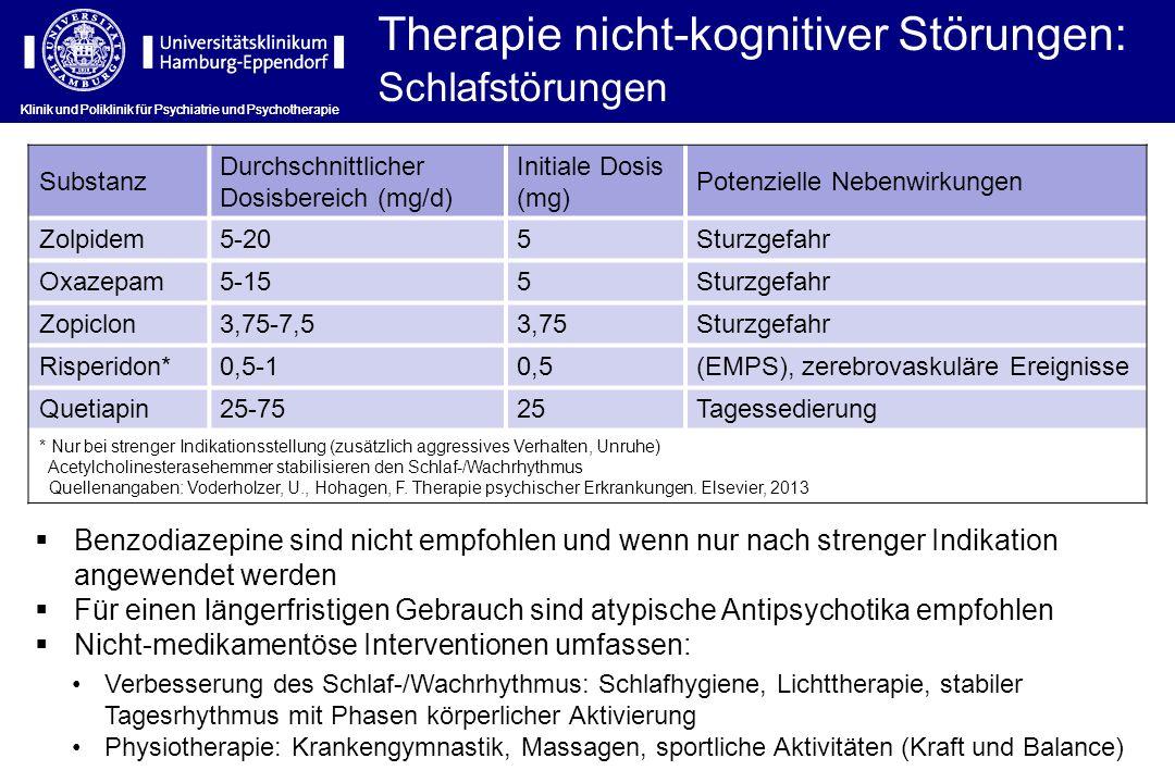 Klinik und Poliklinik für Psychiatrie und Psychotherapie Therapie nicht-kognitiver Störungen: Schlafstörungen Klinik und Poliklinik für Psychiatrie un