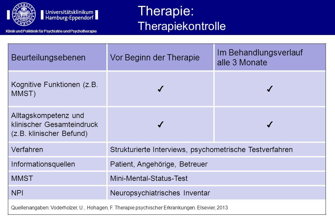 Therapie: Therapiekontrolle Klinik und Poliklinik für Psychiatrie und Psychotherapie BeurteilungsebenenVor Beginn der Therapie Im Behandlungsverlauf a