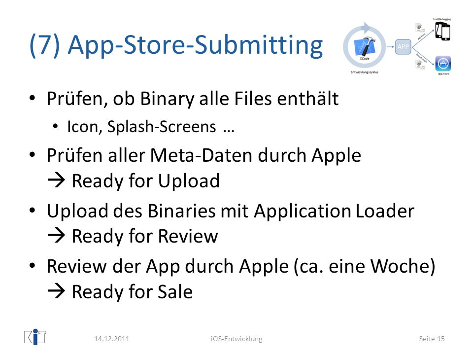 (7) App-Store-Submitting Prüfen, ob Binary alle Files enthält Icon, Splash-Screens … Prüfen aller Meta-Daten durch Apple Ready for Upload Upload des B