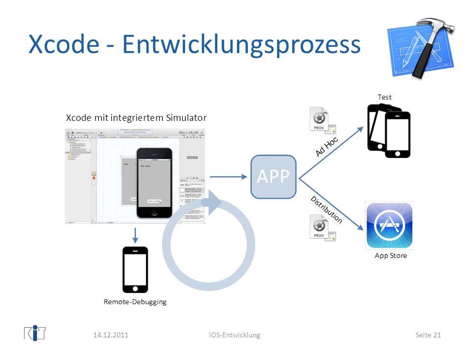 Xcode - Entwicklungsprozess 14.12.2011iOS-EntwicklungSeite 21