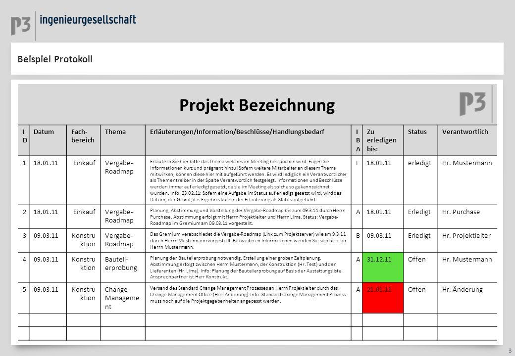 3 Beispiel Protokoll Projekt Bezeichnung IDID DatumFach- bereich ThemaErläuterungen/Information/Beschlüsse/HandlungsbedarfIBAIBA Zu erledigen bis: Sta