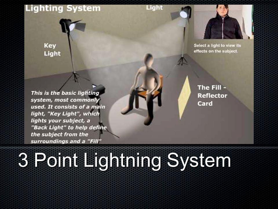 3 Point Lightning System