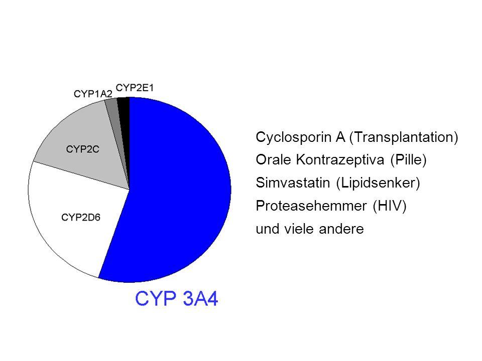 225 163 46 210 114 37 199 51 52 160 51 138 113 52 138 49 80 156 0 143 207 150 185 47 221 58 Cyclosporin A (Transplantation) Orale Kontrazeptiva (Pille) Simvastatin (Lipidsenker) Proteasehemmer (HIV) und viele andere