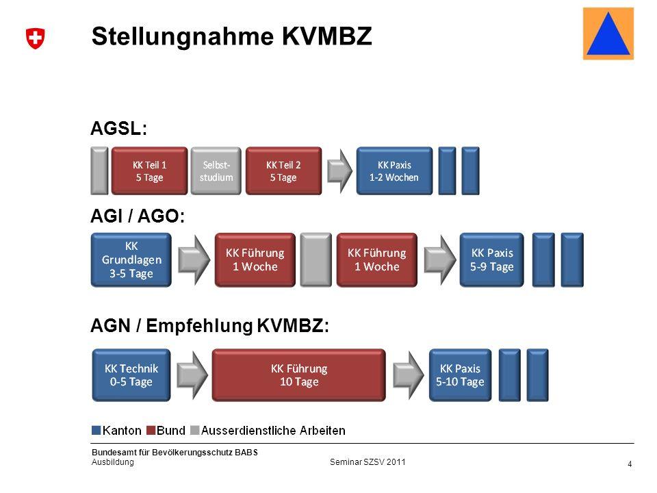 4 Bundesamt für Bevölkerungsschutz BABS Ausbildung Stellungnahme KVMBZ Seminar SZSV 2011 AGSL: AGI / AGO: AGN / Empfehlung KVMBZ: