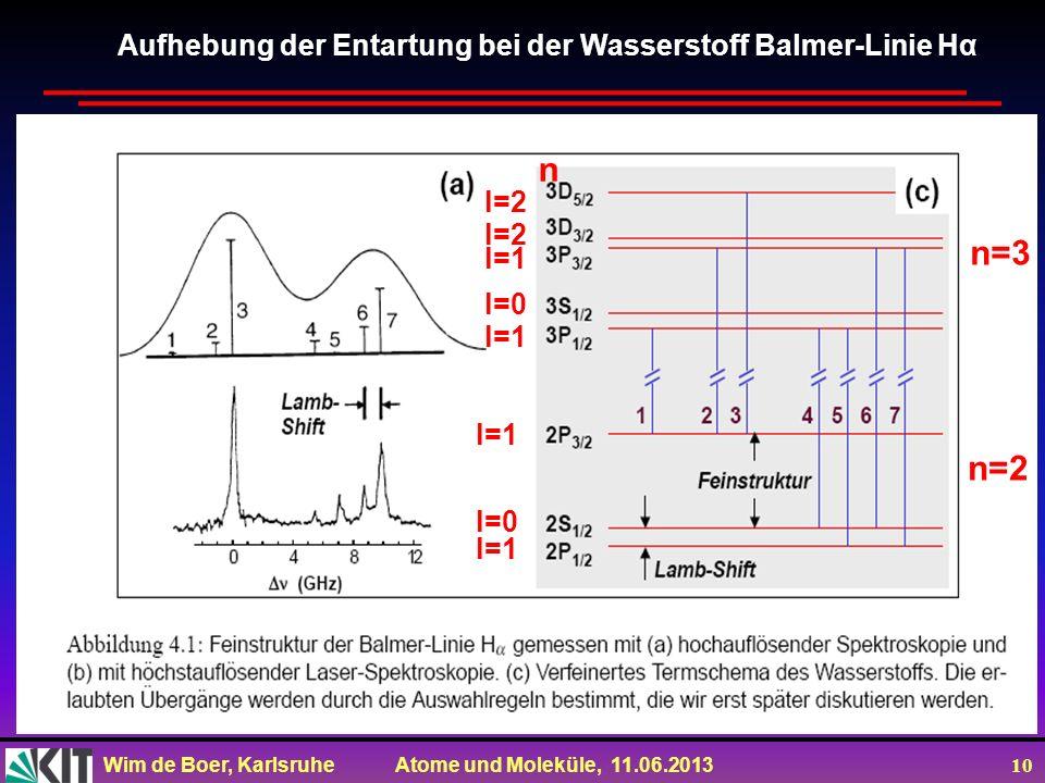 Wim de Boer, Karlsruhe Atome und Moleküle, 11.06.2013 10 Aufhebung der Entartung bei der Wasserstoff Balmer-Linie Hα n=2 n=3 l=1 l=0 l=1 l=2 l=0 n