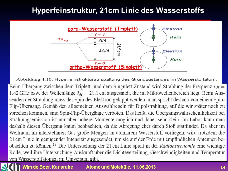 Wim de Boer, Karlsruhe Atome und Moleküle, 11.06.2013 14 Hyperfeinstruktur, 21cm Linie des Wasserstoffs para-Wasserstoff (Triplett) ortho-Wasserstoff