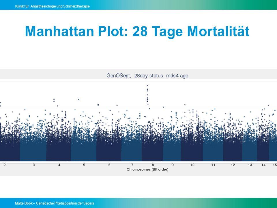Malte Book – Genetische Prädisposition der Sepsis Klinik für Anästhesiologie und Schmerztherapie Manhattan Plot: 28 Tage Mortalität