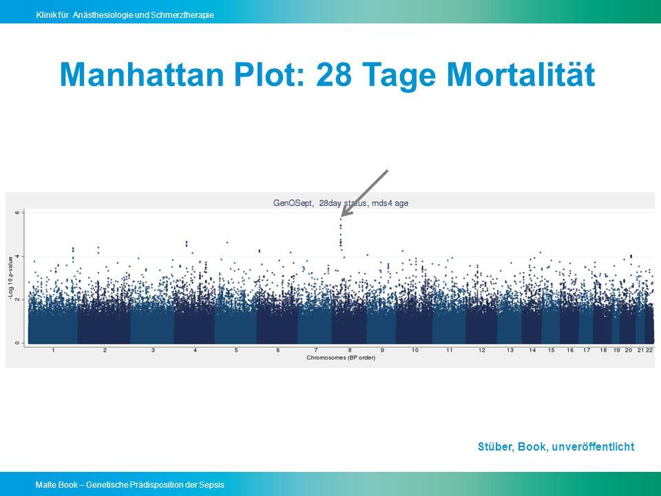 Malte Book – Genetische Prädisposition der Sepsis Klinik für Anästhesiologie und Schmerztherapie Manhattan Plot: 28 Tage Mortalität Stüber, Book, unveröffentlicht