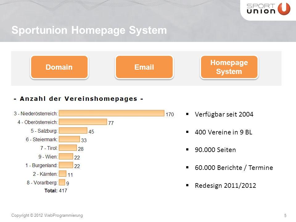 16 Copyright © 2012 WebProgrammierung http://stpeterau.sportunion.at/ trendsport.sportunion.at waidhofen.sportunion.at bowling.sportunion.at peuerbach.sportunion.at usvkrakauebene.sportunion.at paudorf.sportunion.at Weitere unter http://noe.sportunion.at/start.php?contentID=9190 http://noe.sportunion.at/start.php?contentID=9190 Beispiele