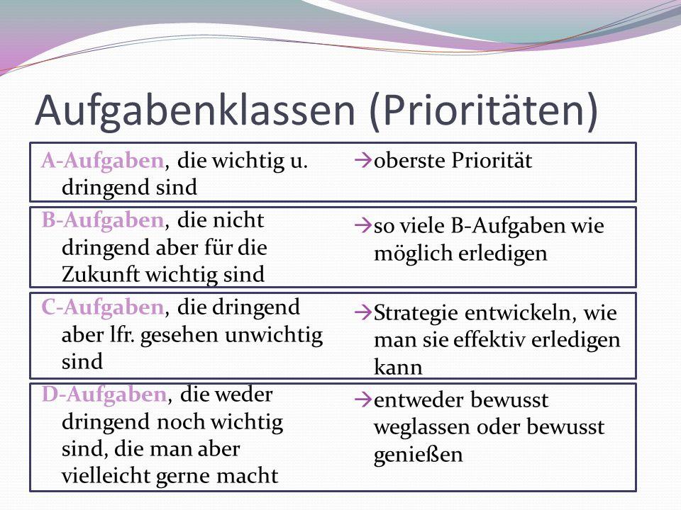 Aufgabenklassen (Prioritäten) A-Aufgaben, die wichtig u.