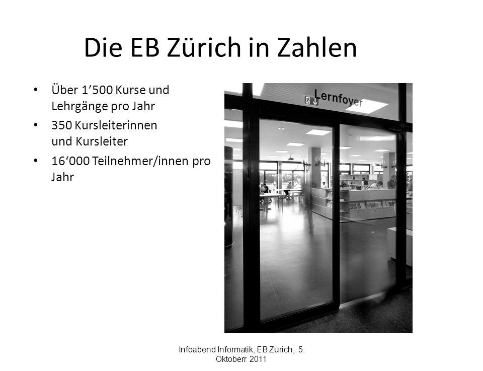 Die EB Zürich in Zahlen Über 1500 Kurse und Lehrgänge pro Jahr 350 Kursleiterinnen und Kursleiter 16000 Teilnehmer/innen pro Jahr Infoabend Informatik