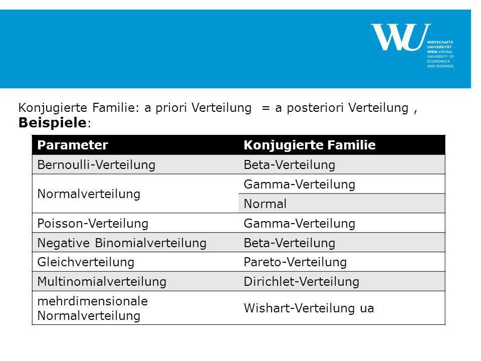 Konjugierte Familie: a priori Verteilung = a posteriori Verteilung, Beispiele : ParameterKonjugierte Familie Bernoulli-VerteilungBeta-Verteilung Norma