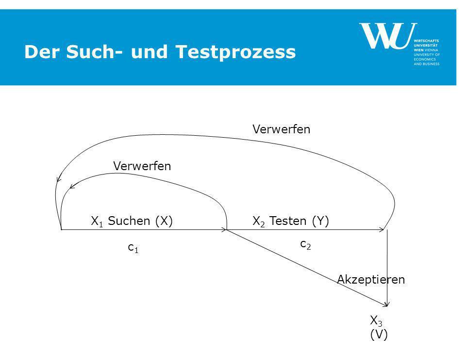 Der Such- und Testprozess Verwerfen X 1 Suchen (X)X 2 Testen (Y) c1c1 c2c2 Akzeptieren X 3 (V)