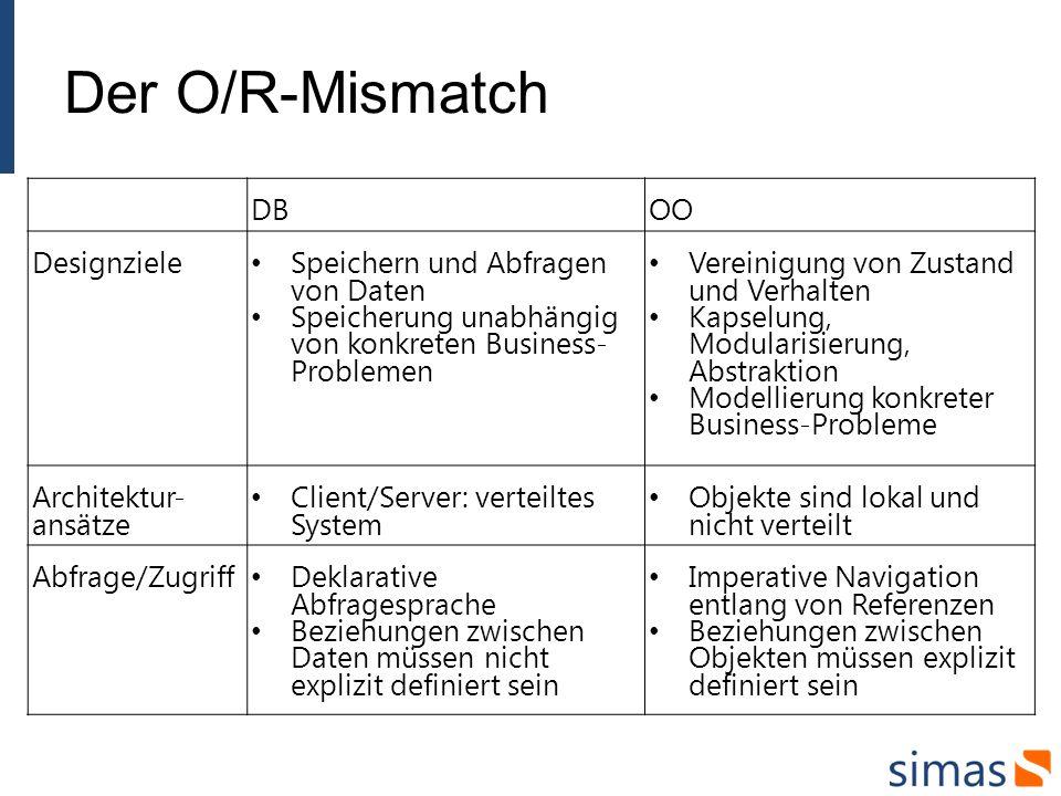DBOO Designziele Speichern und Abfragen von Daten Speicherung unabhängig von konkreten Business- Problemen Vereinigung von Zustand und Verhalten Kapse