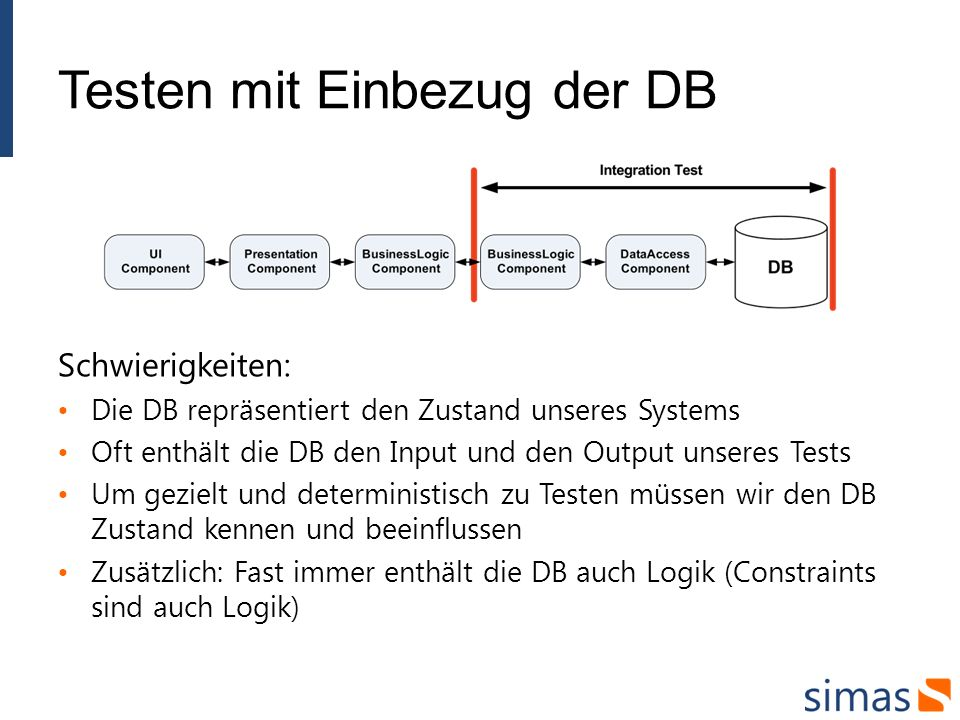 Testen mit Einbezug der DB Schwierigkeiten: Die DB repräsentiert den Zustand unseres Systems Oft enthält die DB den Input und den Output unseres Tests Um gezielt und deterministisch zu Testen müssen wir den DB Zustand kennen und beeinflussen Zusätzlich: Fast immer enthält die DB auch Logik (Constraints sind auch Logik)