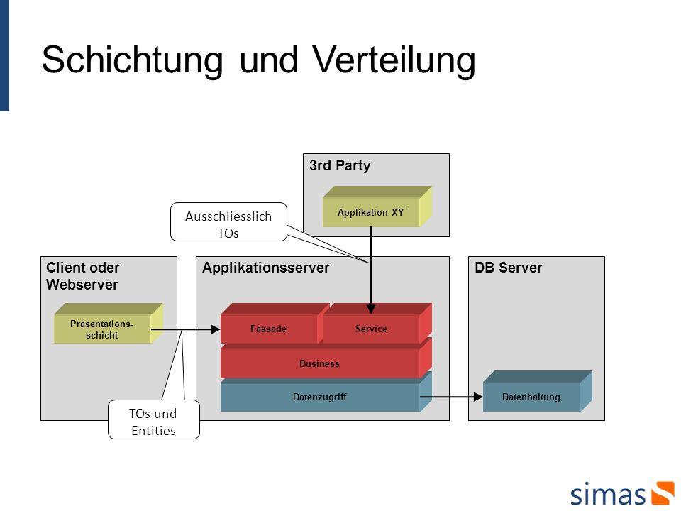 Schichtung und Verteilung ApplikationsserverDB Server Datenzugriff Business Client oder Webserver Präsentations- schicht Datenhaltung FassadeService 3