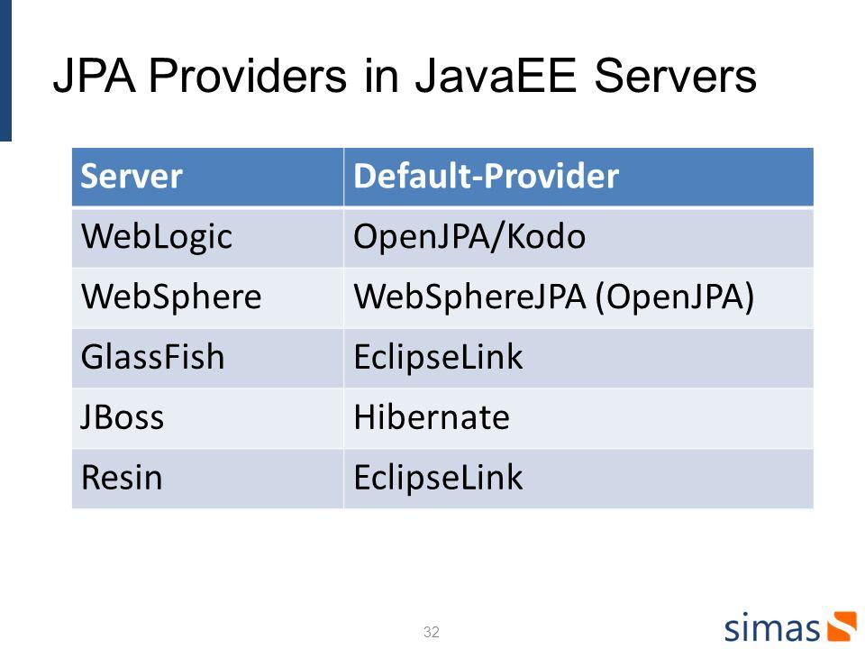 JPA Providers in JavaEE Servers 32 ServerDefault-Provider WebLogicOpenJPA/Kodo WebSphereWebSphereJPA (OpenJPA) GlassFishEclipseLink JBossHibernate ResinEclipseLink