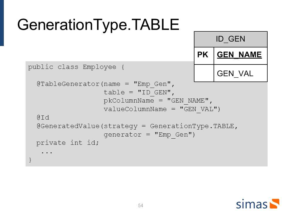 GenerationType.TABLE 54 public class Employee { @TableGenerator(name = Emp_Gen , table = ID_GEN , pkColumnName = GEN_NAME , valueColumnName = GEN_VAL ) @Id @GeneratedValue(strategy = GenerationType.TABLE, generator = Emp_Gen ) private int id;...