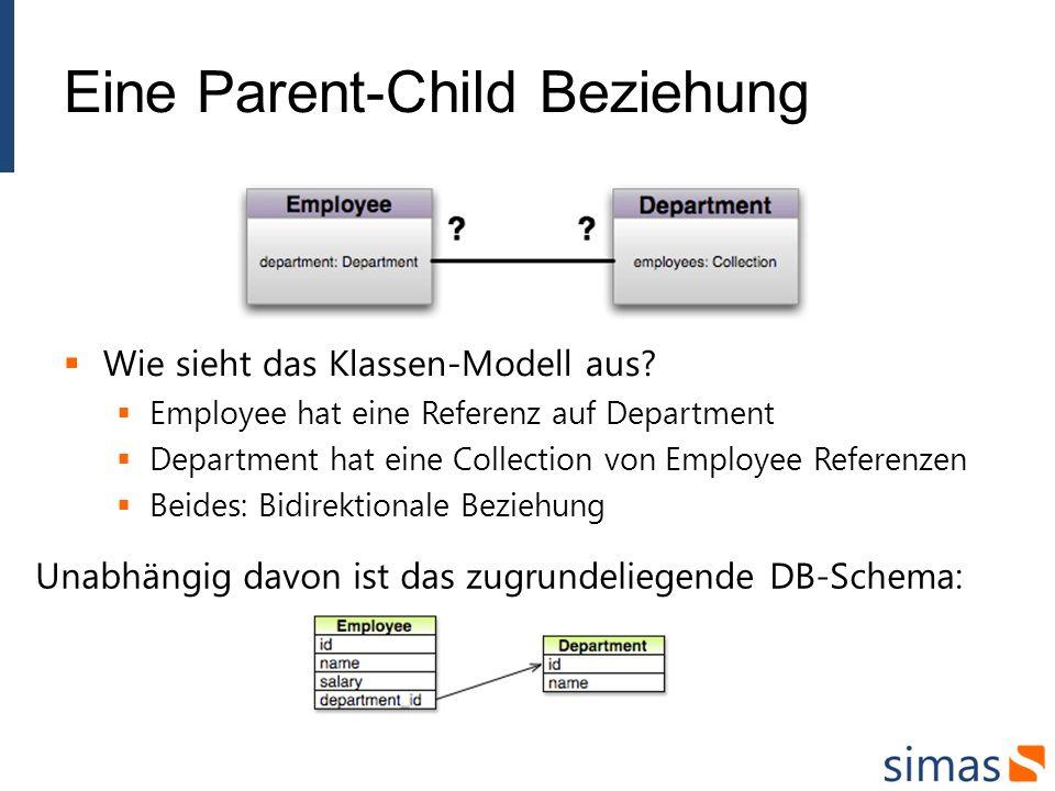 Eine Parent-Child Beziehung Wie sieht das Klassen-Modell aus.