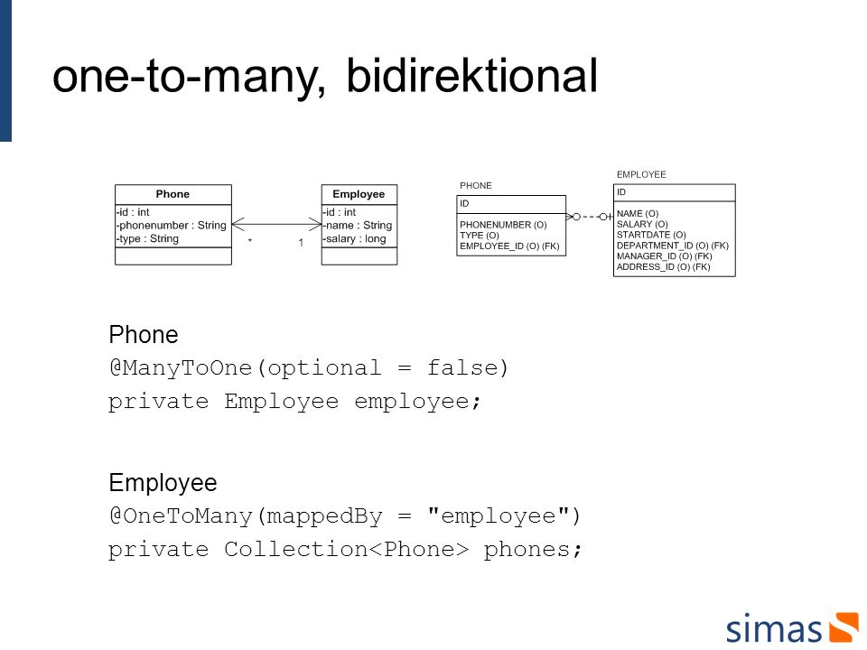 one-to-many, bidirektional Phone @ManyToOne(optional = false) private Employee employee; Employee @OneToMany(mappedBy = employee ) private Collection phones;